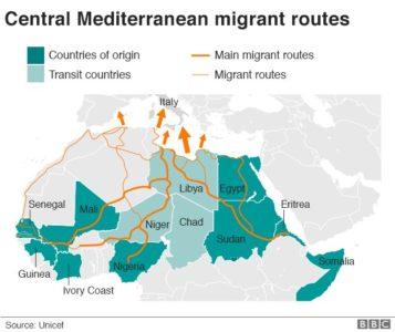 itinéraire des migrants